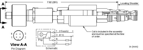 DMDA-ZBN-224 Wegeventil