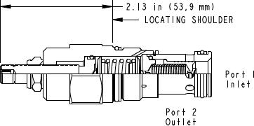 RPGC-LBN Druckbegrenzungsventil