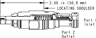 RPEC-LCN Druckbegrenzungsventil