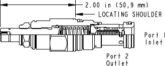 RPEC-LAN Druckbegrenzungsventil