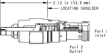 RPGC-LAV Druckbegrenzungsventil