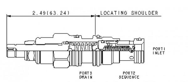 RSDC-LAN Druckfolgeventil