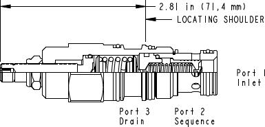 RSFC-LAN Druckfolgeventil