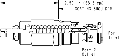 RDFA-LAN Druckbegrenzungsventil